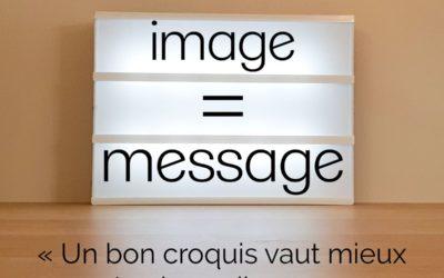 Message et image, les avantages de la facilitation graphique